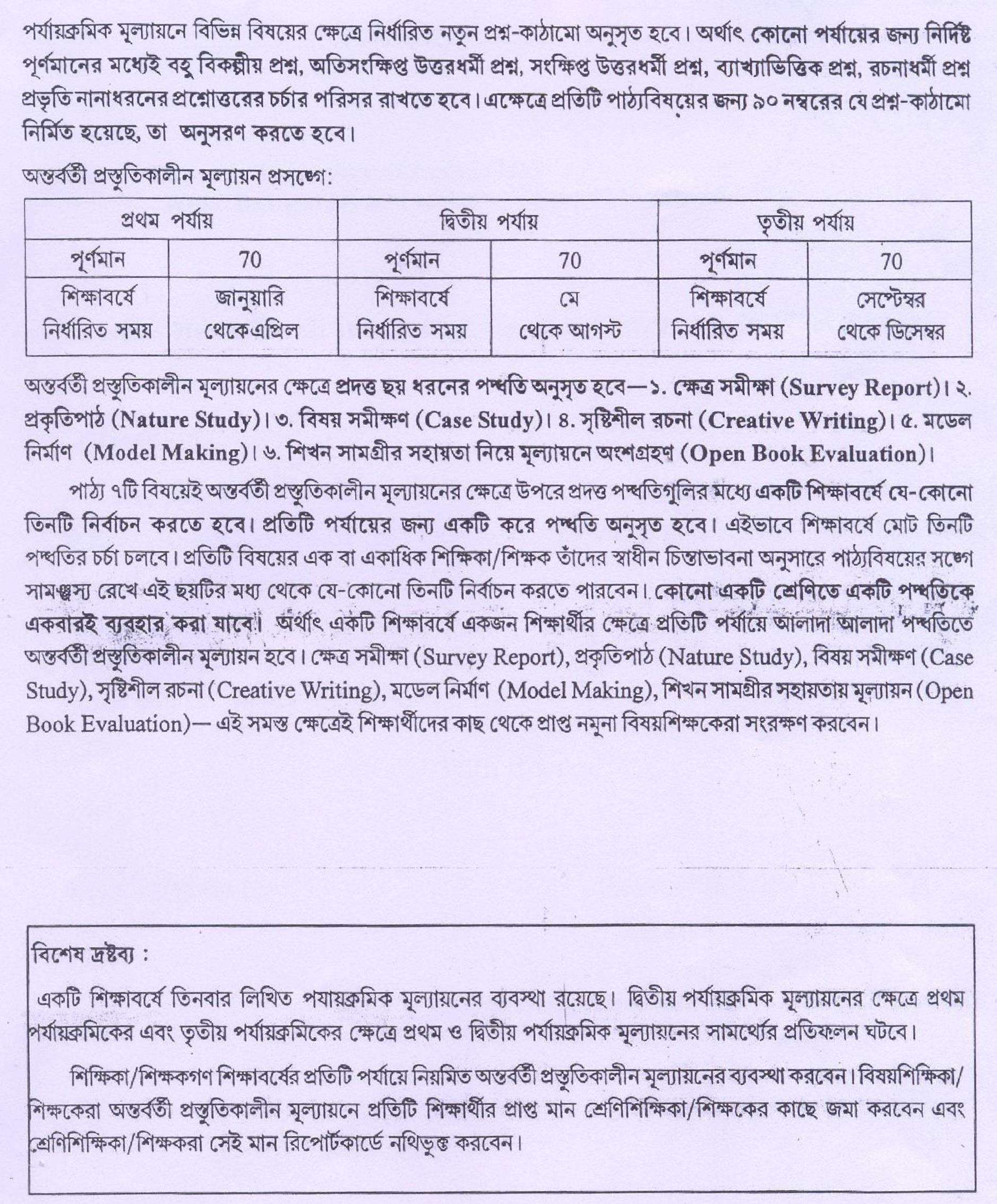 Bengali Essays For Class 9