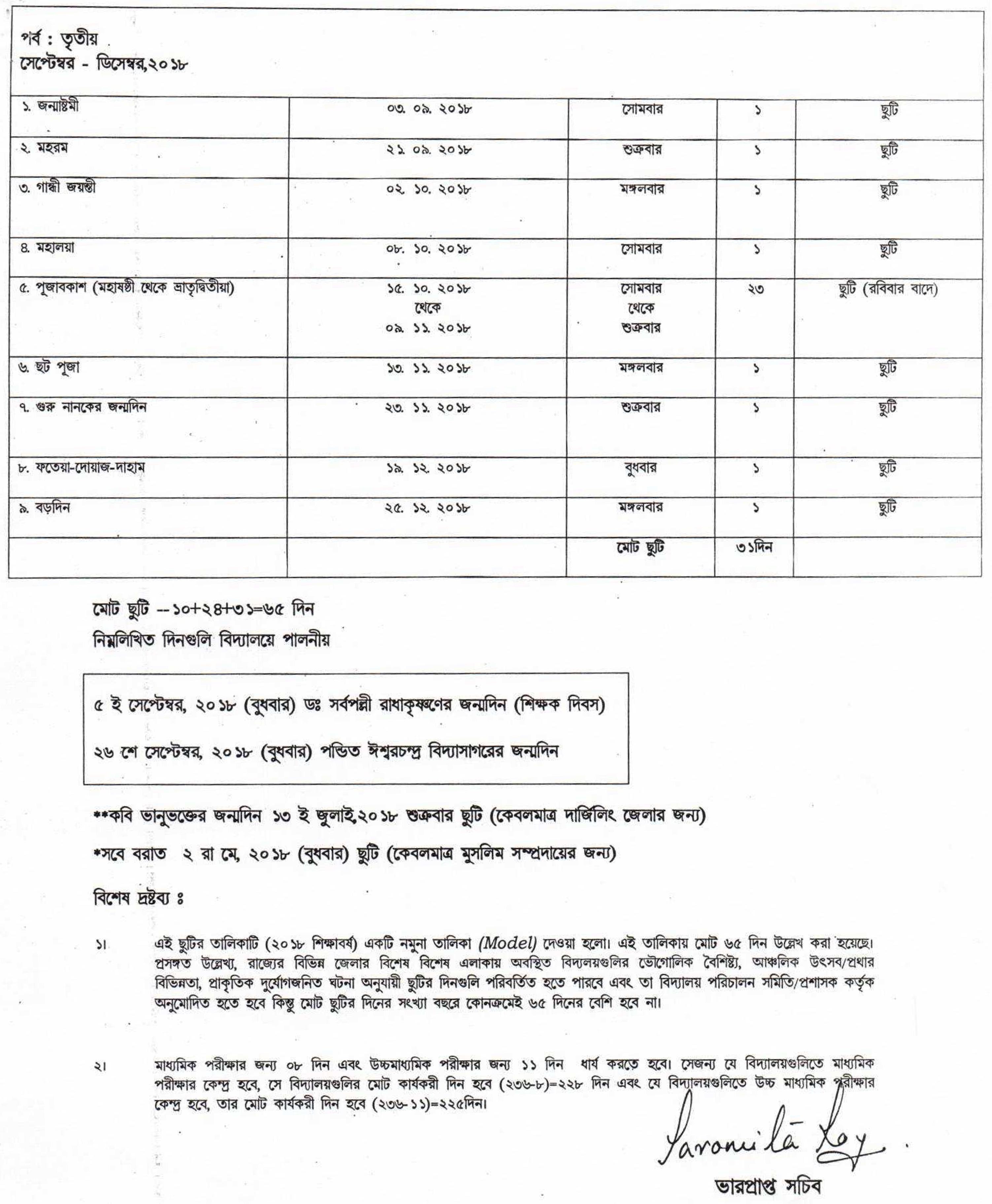 holiday list of west bengal board of secondary education 2018 wbxpress