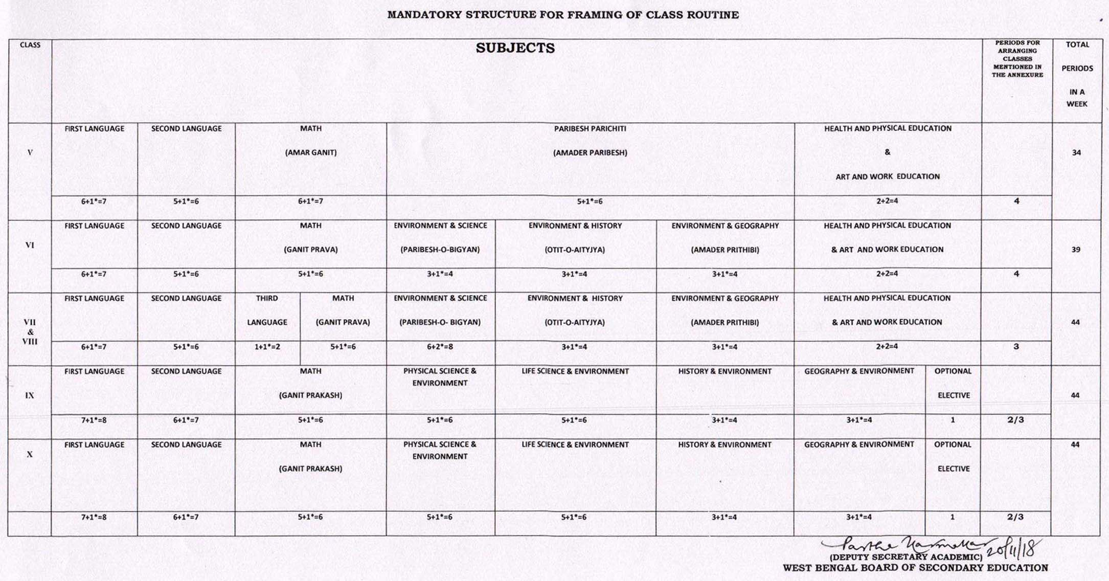 Annual Academic Calendar 2019 and Holiday List of Schools