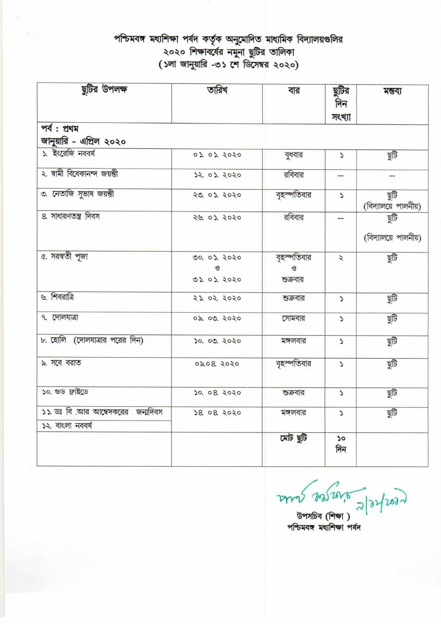 Holiday List of West Bengal Board of Secondary Education 2020