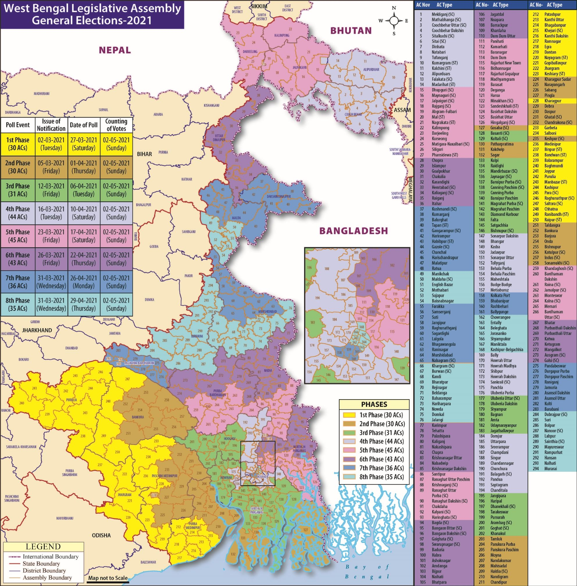 West-Bengal-Election
